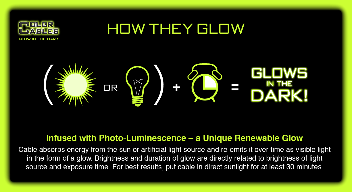 HowToGlow_Diagram