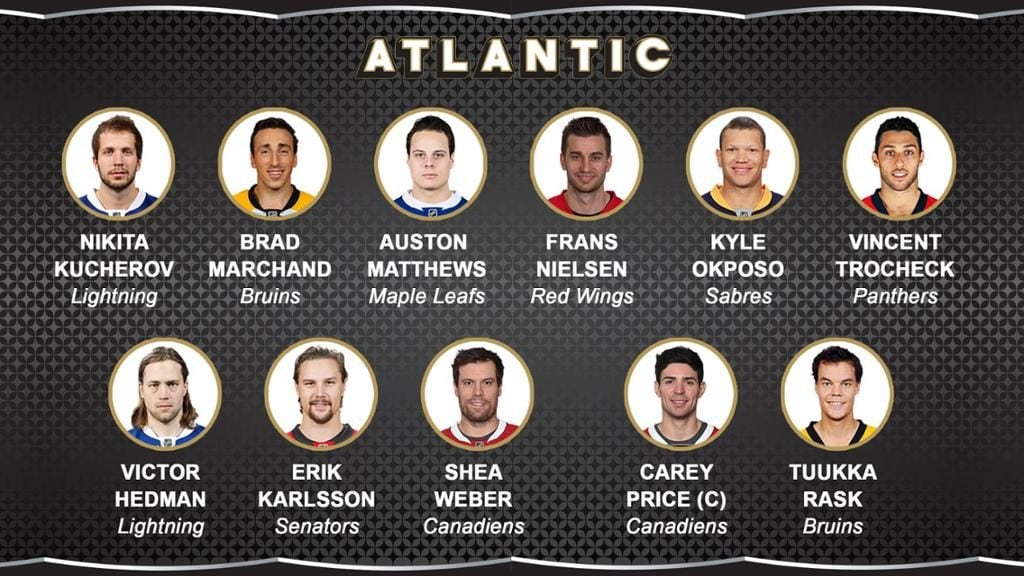 2017 NHL All-Star Game
