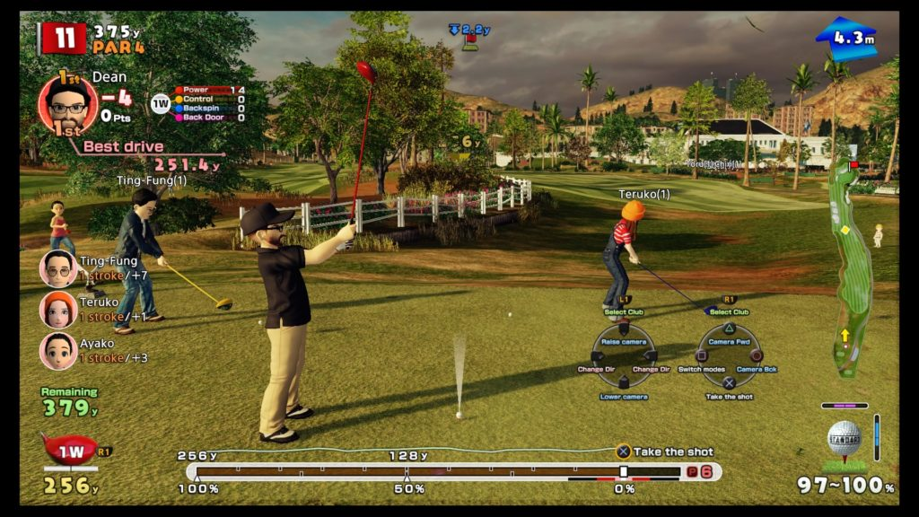 Everybody's Golf (2017) Review